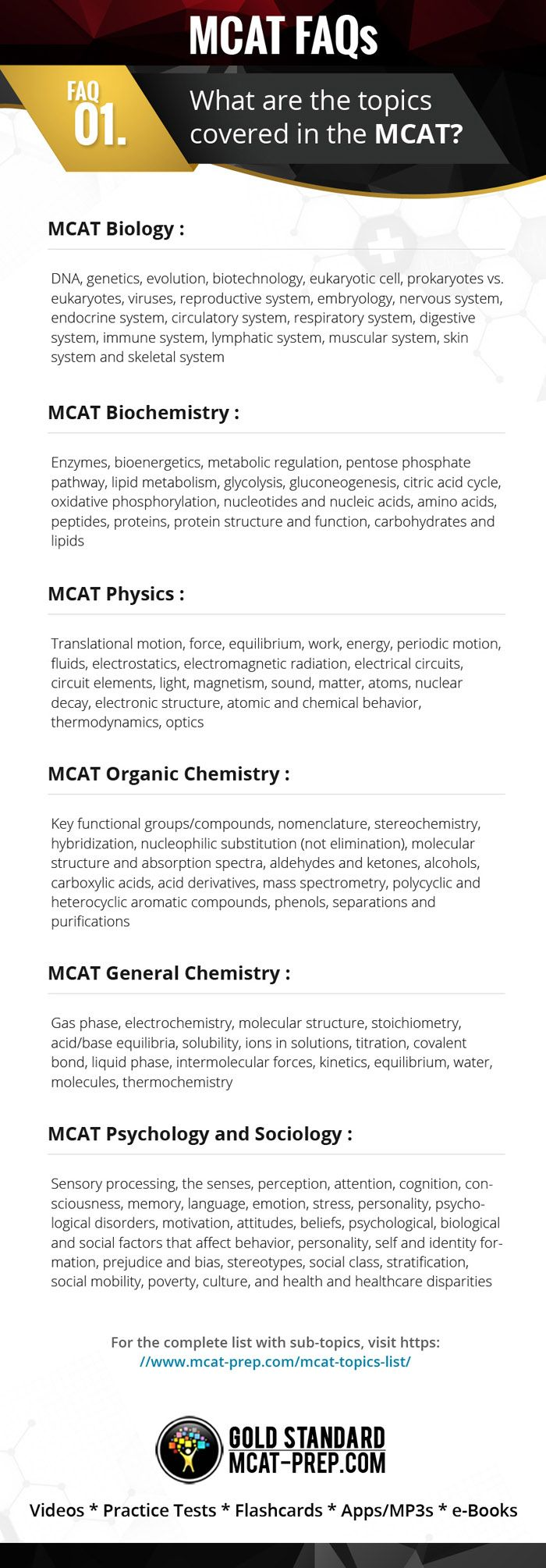 gre subject test biology study guide