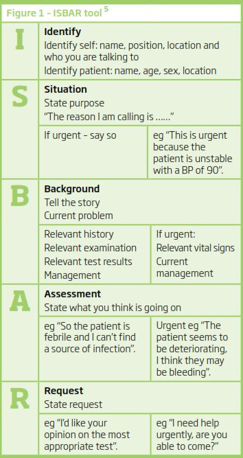 care planning a guide for nurses