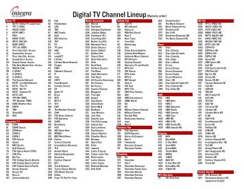 videotron basic cable tv guide