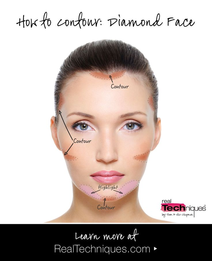 contour guide for round face