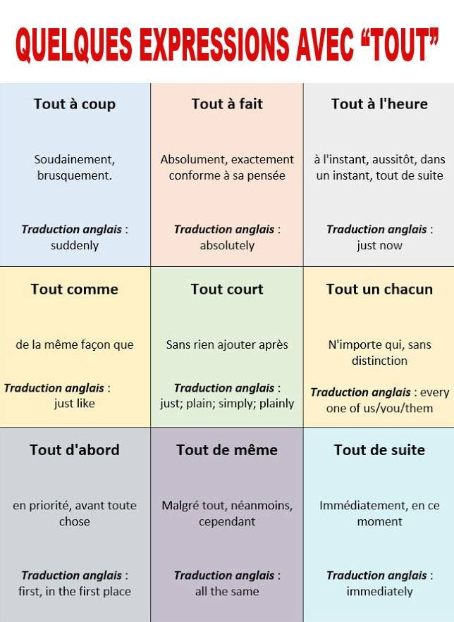 learn french by podcast pdf guide download