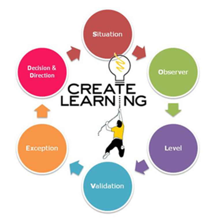learning solution focused therapy an illustrated guide
