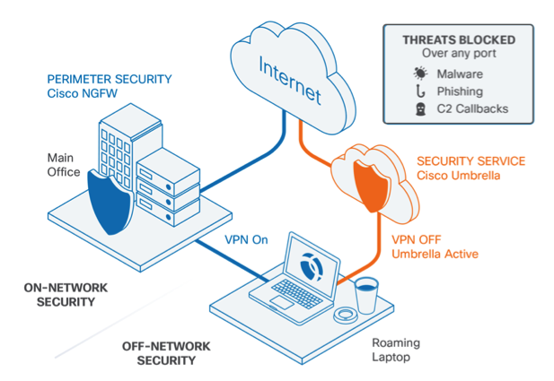 symantec endpoint protection server installation guide step by step