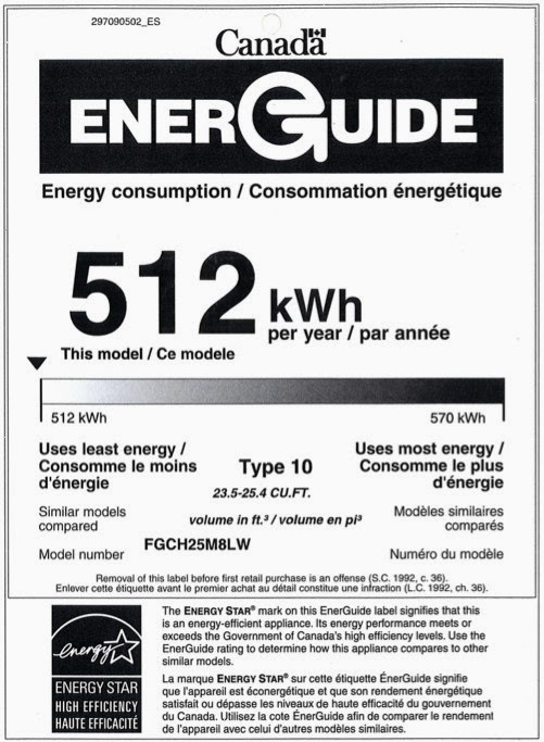 what is an energy guide label